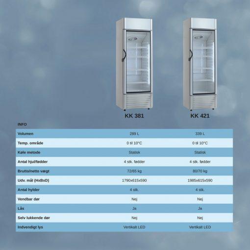 KK display køler